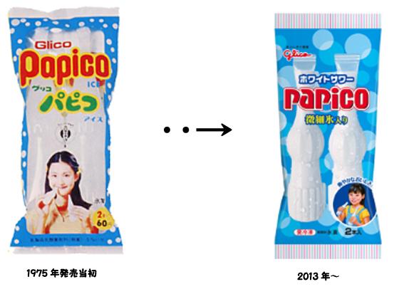 2014-06-12-papico2