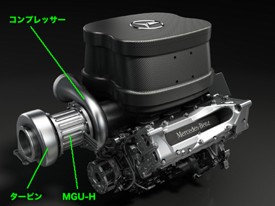 メルセデスエンジン