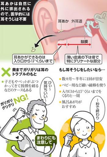あなたは知っていましたか!?医学的には耳掃除は不要、間違った耳掃除の危険性について